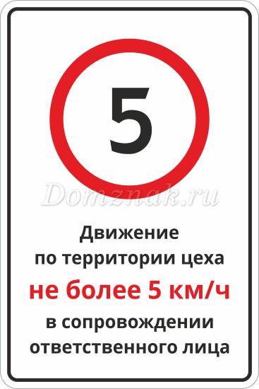 ограничение скорости под знаком